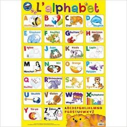 Posters magnétiques l'alphabet