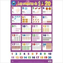Posters magnétiques les nombres de 1 à 20
